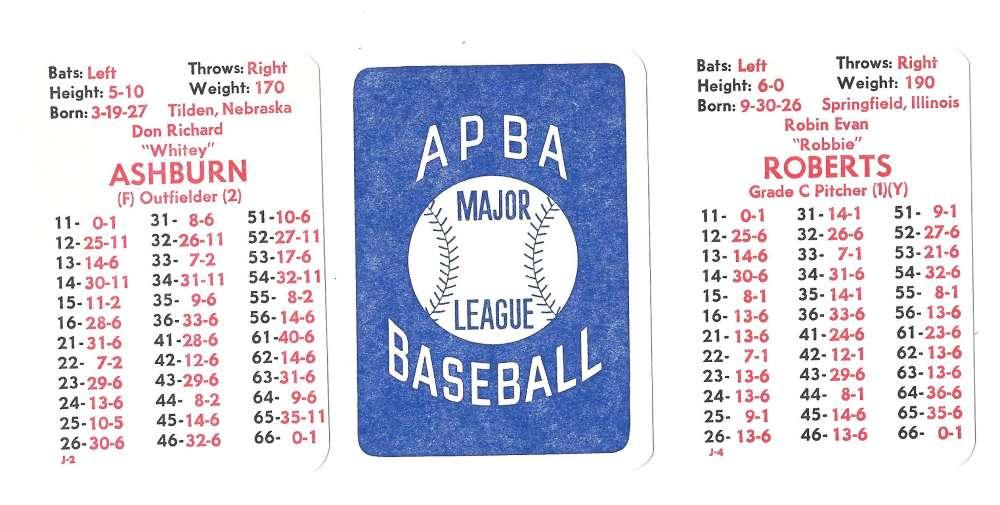 1948 APBA Season - PHILADELPHIA PHILLIES Team Set
