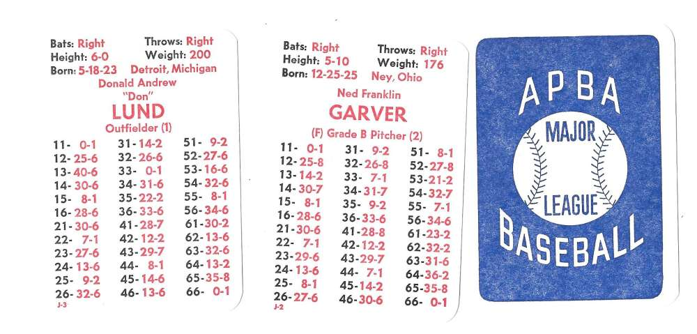 1948 APBA Season - ST LOUIS BROWN (Orioles) Team Set