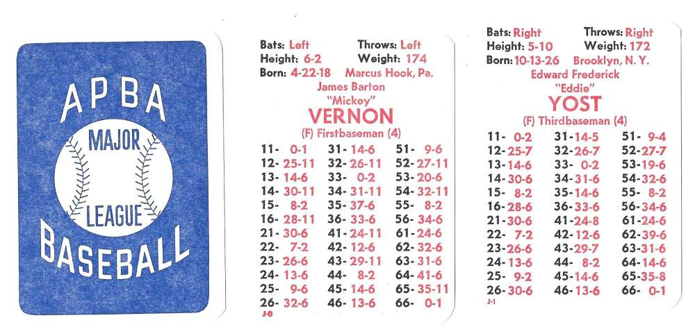1948 APBA Season - WASHINGTON SENATORS (Twins) Team Set
