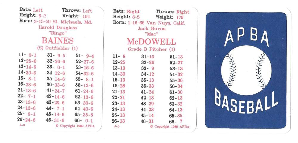 1988 APBA Season - CHICAGO WHITE SOX Team Set