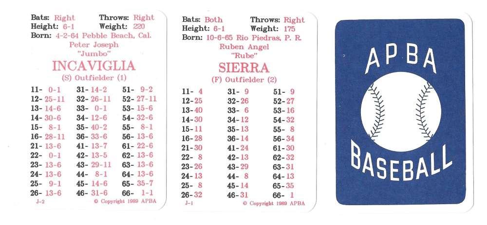 1988 APBA Season - TEXAS RANGERS Team Set