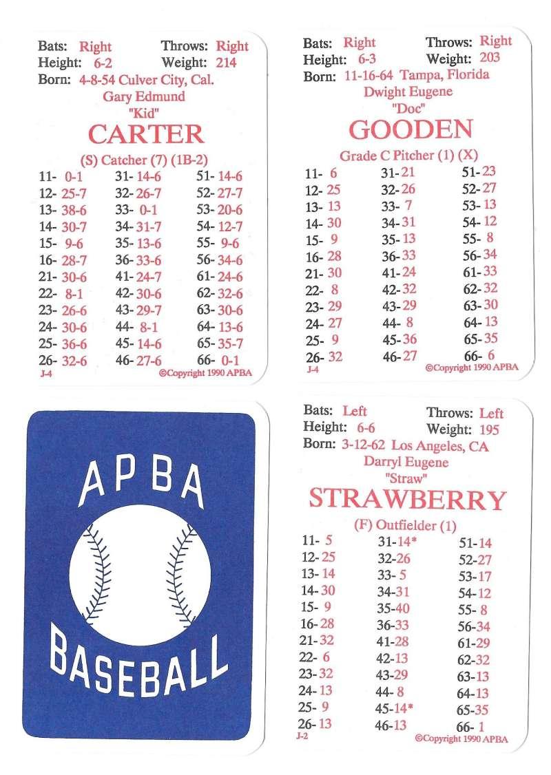 1989 APBA Season w/ Extra Players - NEW YORK METS Team Set