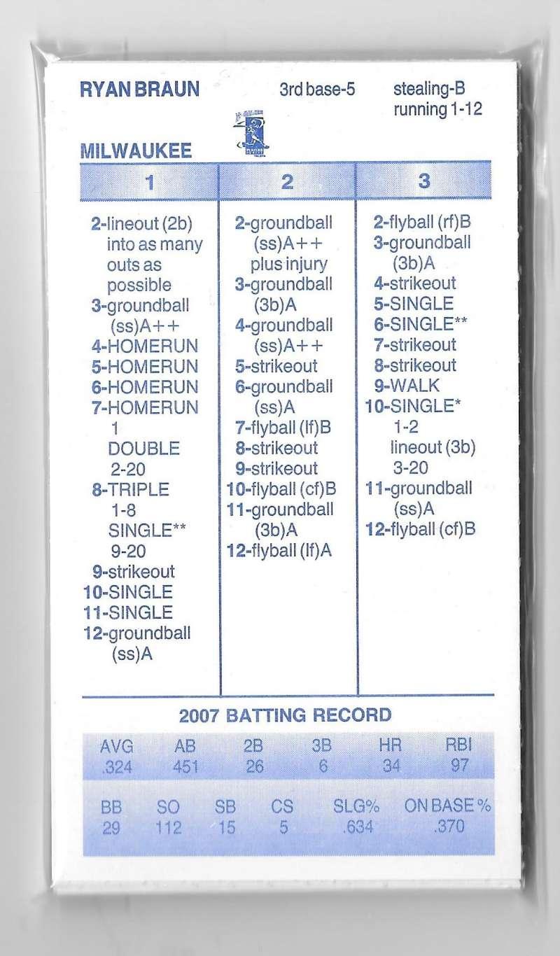 2007 Strat-O-Matic (SOM) Season - MILWAUKEE BREWERS Team Set