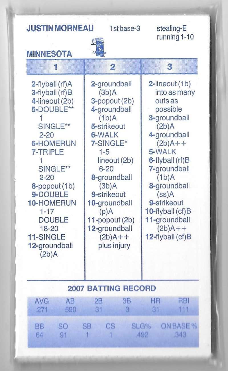 2007 Strat-O-Matic (SOM) Season - MINNESOTA TWINS Team Set