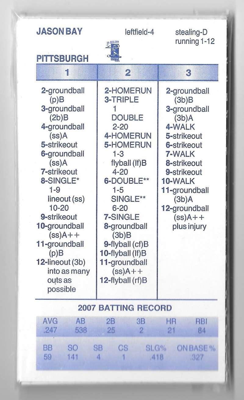 2007 Strat-O-Matic (SOM) Season - PITTSBURGH PIRATES Team Set