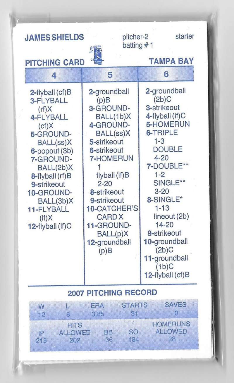 2007 Strat-O-Matic (SOM) Season - TAMPA BAY RAYS Team Set