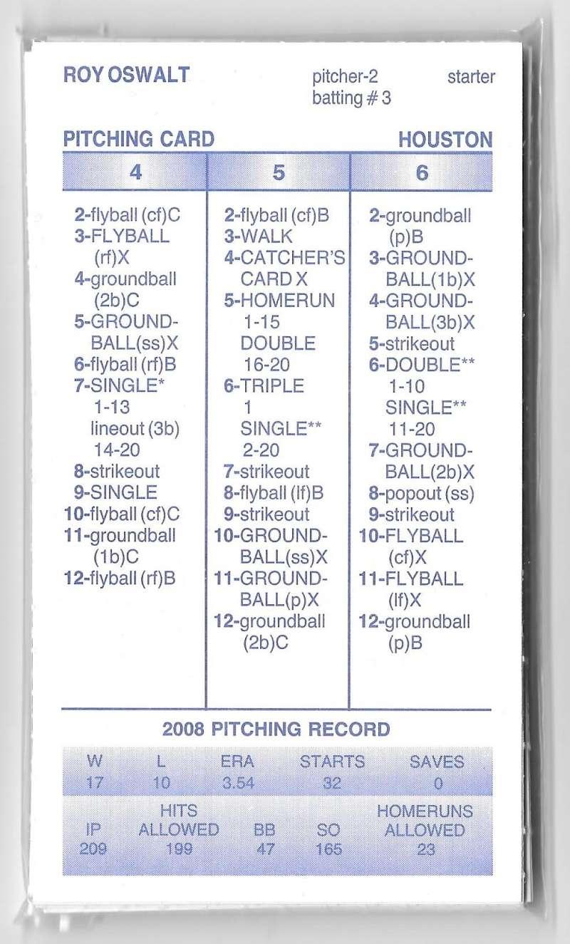 2008 Strat-O-Matic (SOM) Season - HOUSTON ASTROS Team set
