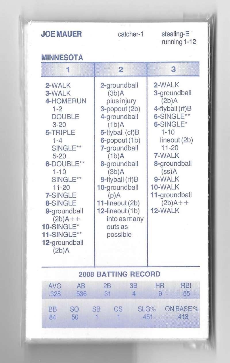 2008 Strat-O-Matic (SOM) Season - MINNESOTA TWINS Team Set