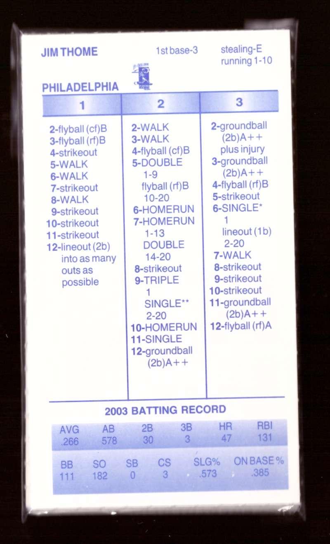 2003 Strat-O-Matic Season - PHILADELPHIA PHILLIES Team Set