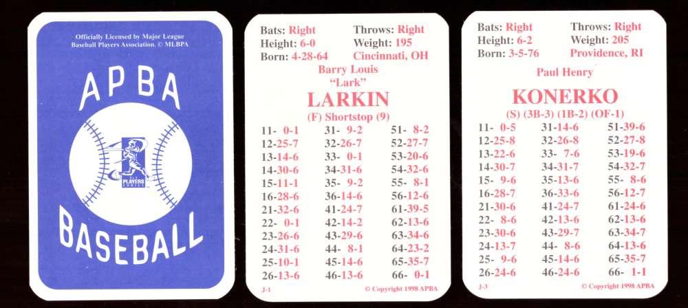 1998 APBA Season (w/ EX Players 30 cards) - CINCINNATI REDS Team Set