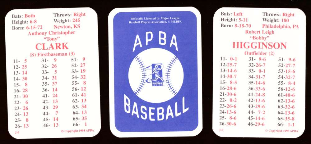 1998 APBA Season (w/ EX Players 30 cards) - DETROIT TIGERS Team Set