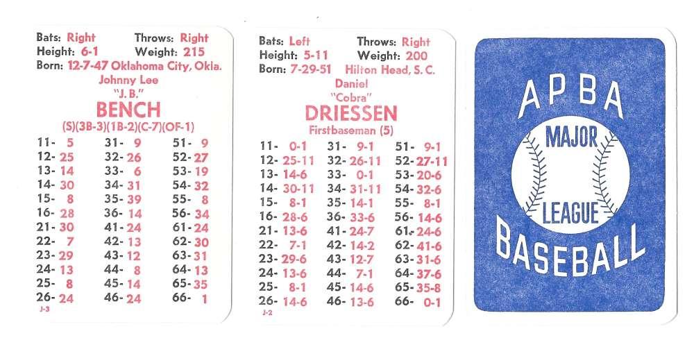 1983 APBA Season w/ Extra Players - CINCINNATI REDS Team Set