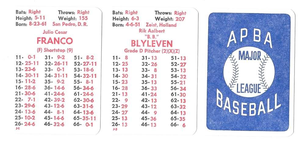 1983 APBA Season w/ Extra Players - CLEVELAND INDIANS Team Set