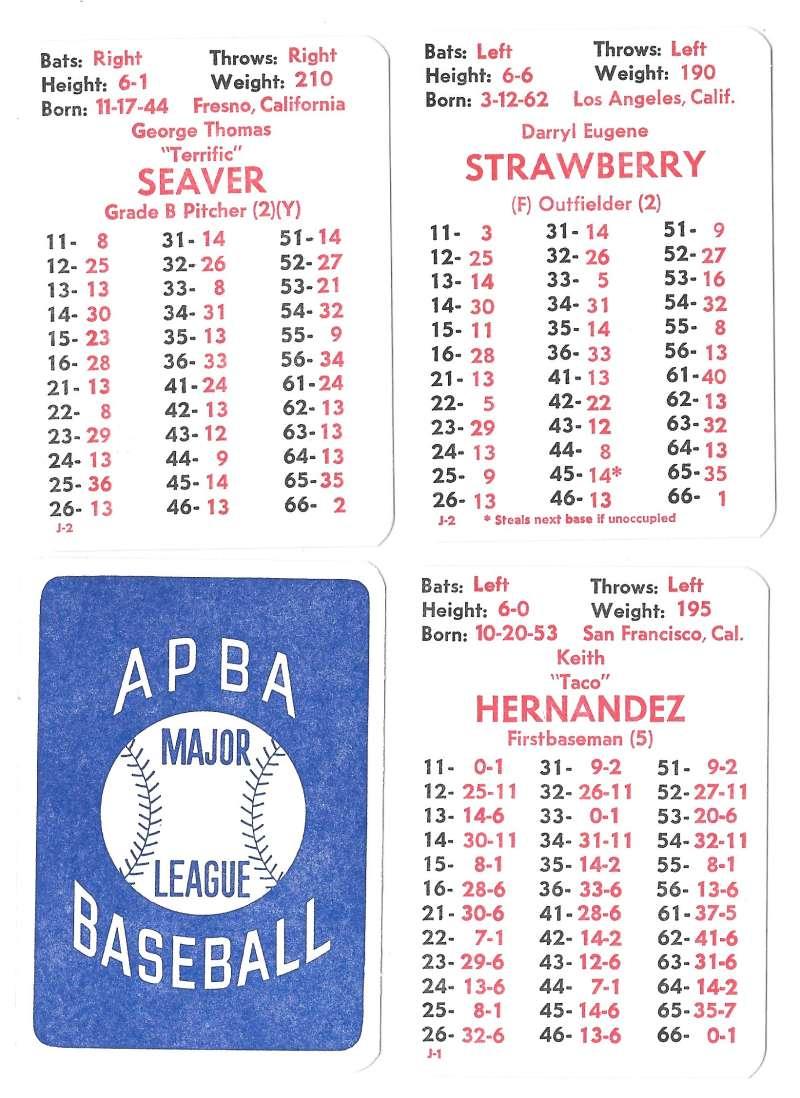 1983 APBA Season w/ Extra Players - NEW YORK METS Team Set