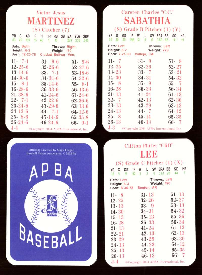 2003 APBA Season w/ XB - CLEVELAND INDIANS 30 Card Team Set