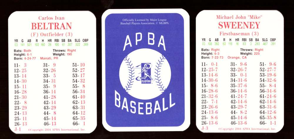 2003 APBA Season w/ XB - KANSAS CITY ROYALS 30 Card Team Set