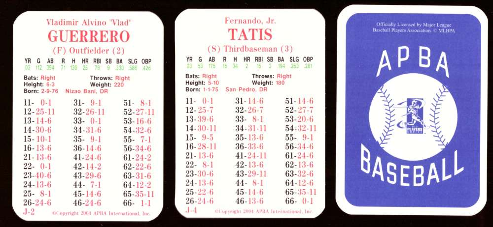 2003 APBA Season w/ XB - MONTREAL EXPOS 30 Card Team Set