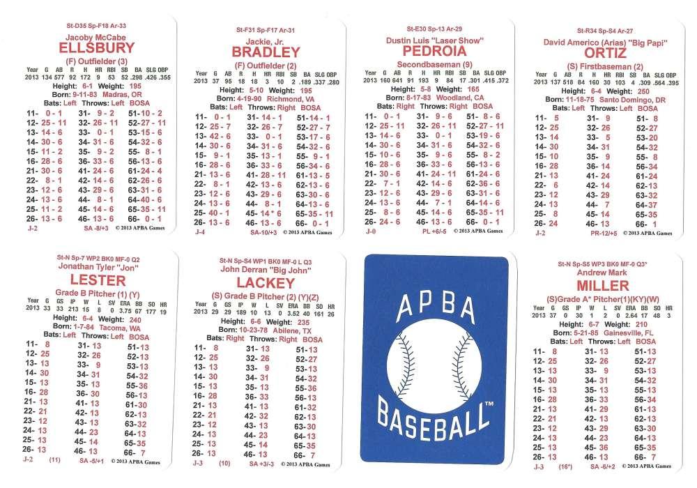 2013 APBA Season - BOSTON RED SOX Team Set
