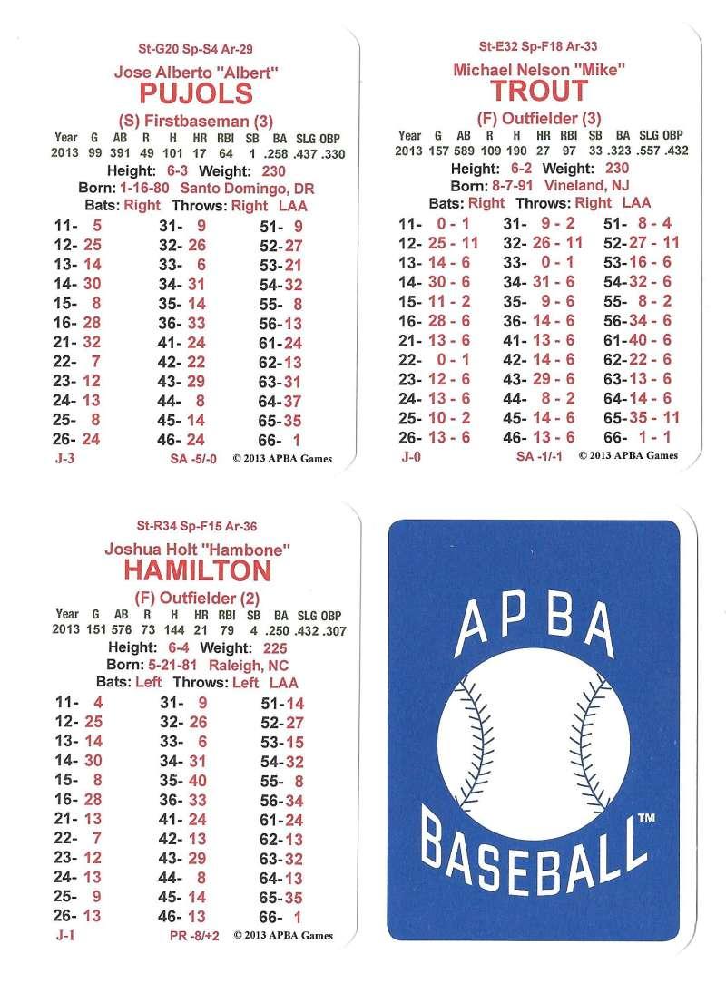2013 APBA Season - LOS ANGELES ANGELS Team set