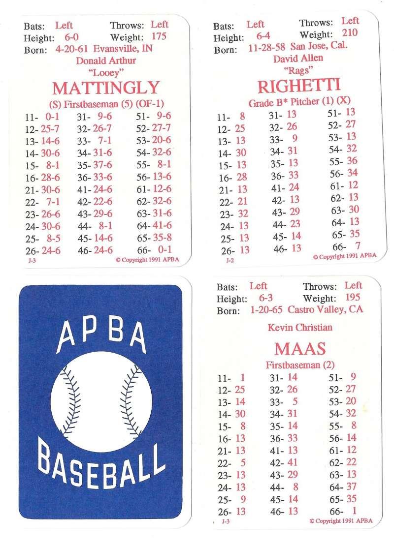 1990 Apba Season Baseball Team Sets Pick Your Team Set