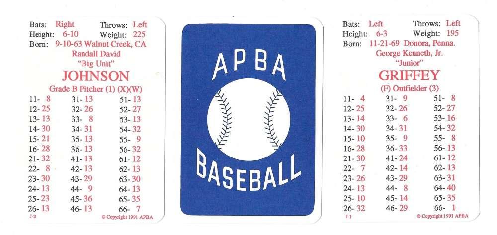 1990 APBA Season - SEATTLE MARINERS Team Set