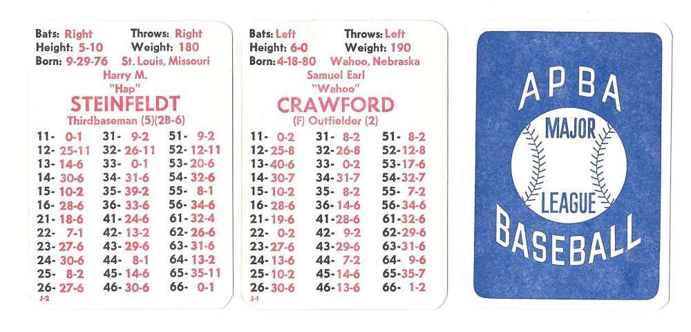 1901 APBA Season - CINCINNATI REDS Team Set