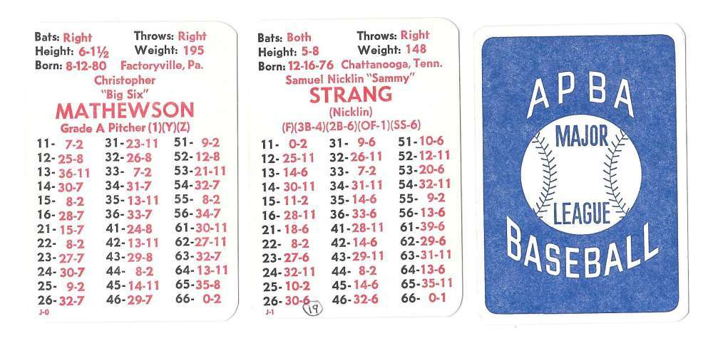1901 APBA Season - NEW YORK GIANTS Team Set