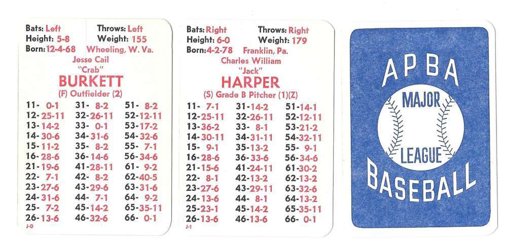 1901 APBA Season - ST LOUIS CARDINALS Team Set