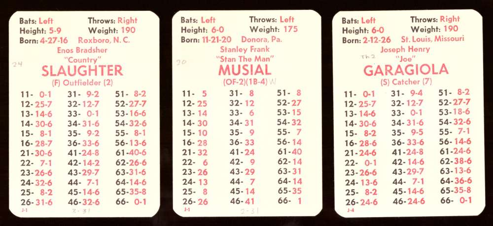 1950 APBA (reprint Written On) Season - ST LOUIS CARDINALS Team Set