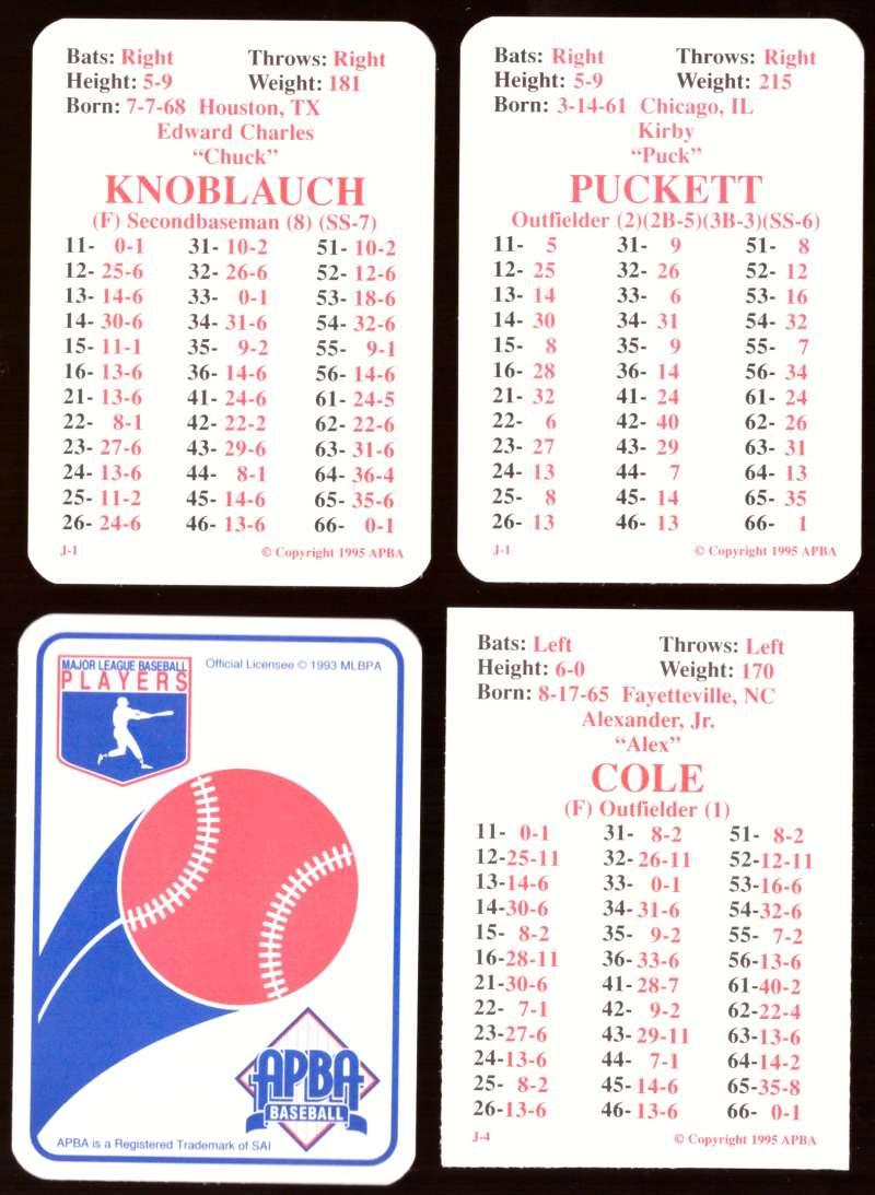 1995 APBA Season w/ EX Players - MINNESOTA TWINS Team Set