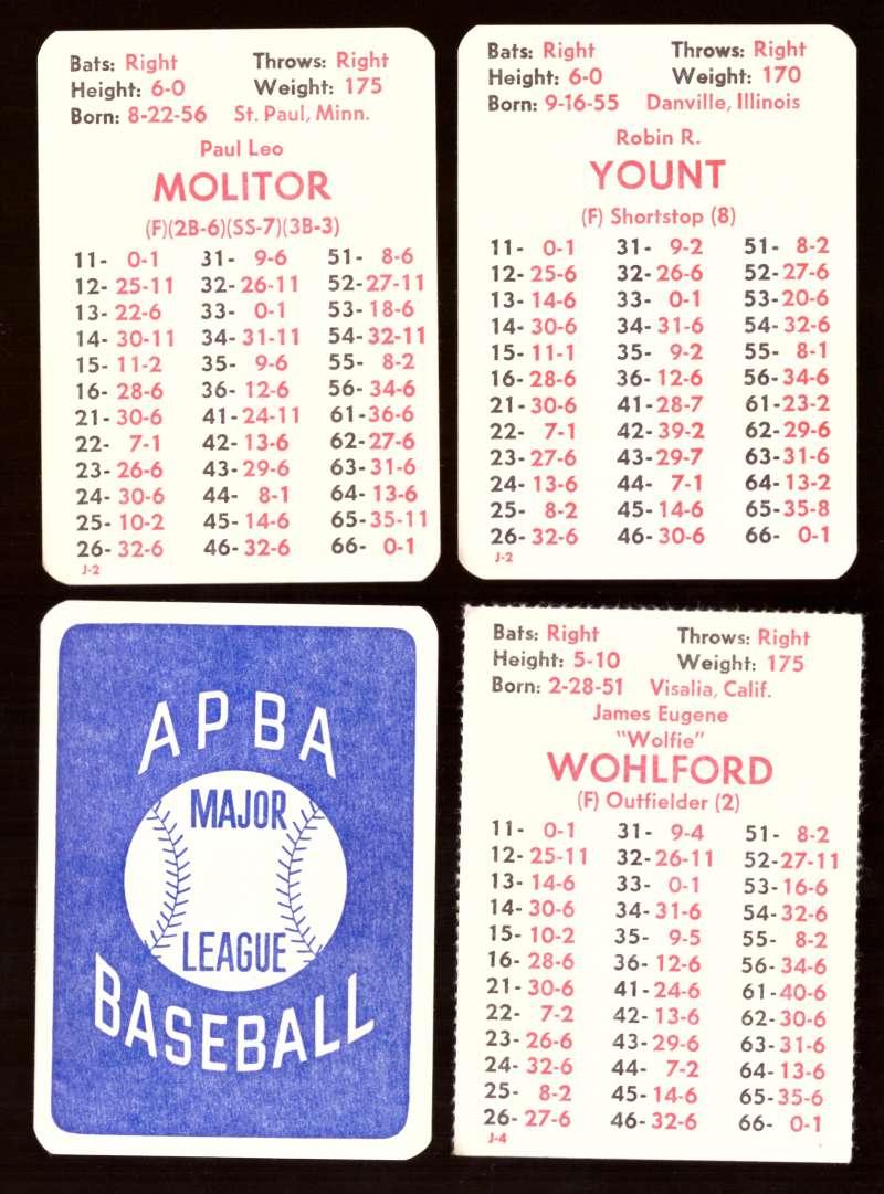 1978 APBA Season w/ EX Players - MILWAUKEE BREWERS Team Set