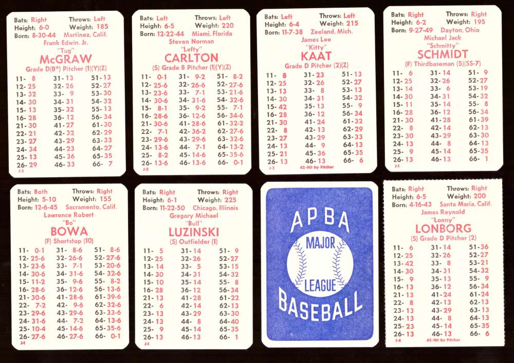 1978 APBA Season w/ EX Players - PHILADELPHIA PHILLIES Team Set
