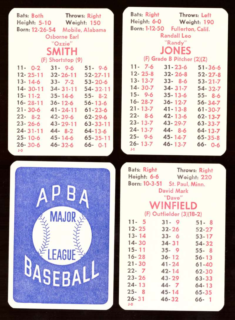1978 APBA Season w/ EX Players - SAN DIEGO PADRES Team Set