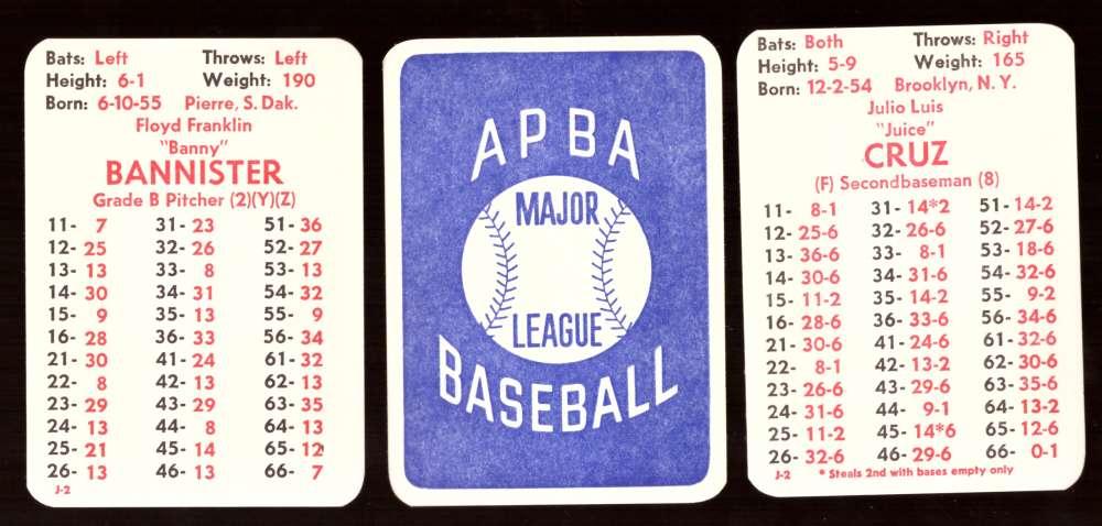 1980 APBA Season w/ EX players - SEATTLE MARINERS Team Set