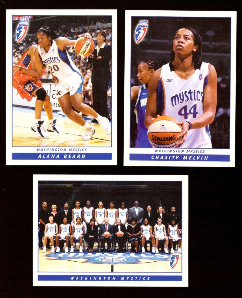 2005 WNBA Basketball Team Set - Washington Mystics