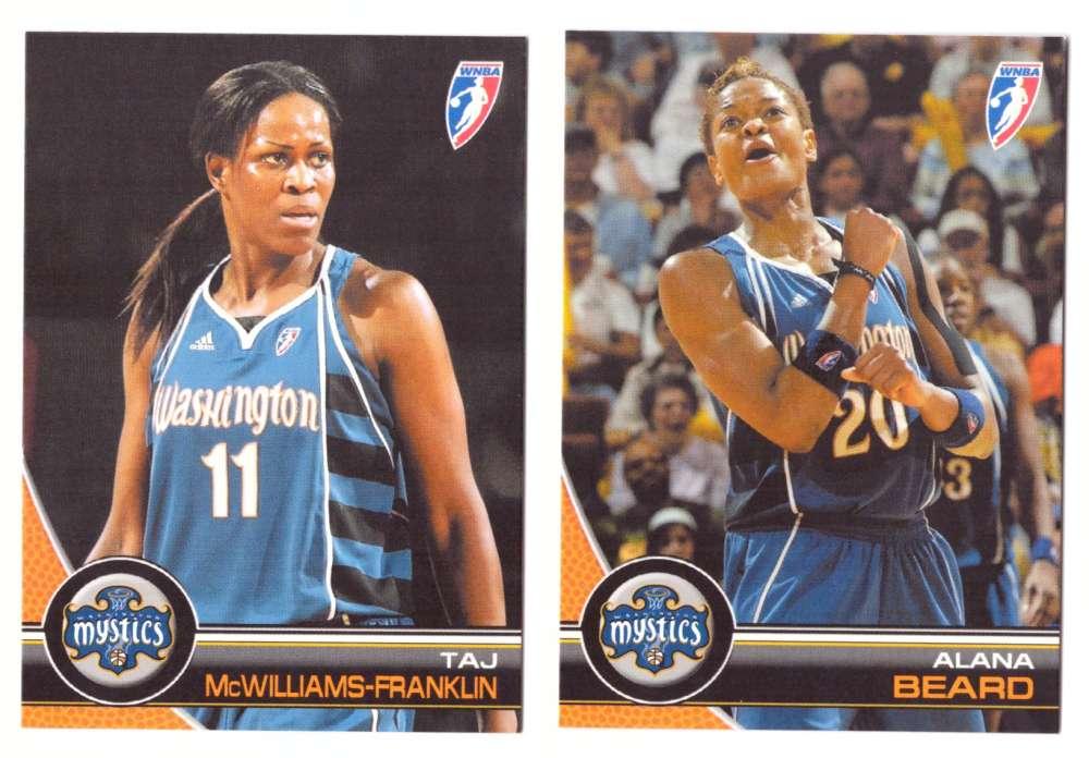2008 WNBA Basketball Team Set - Washington Mystics