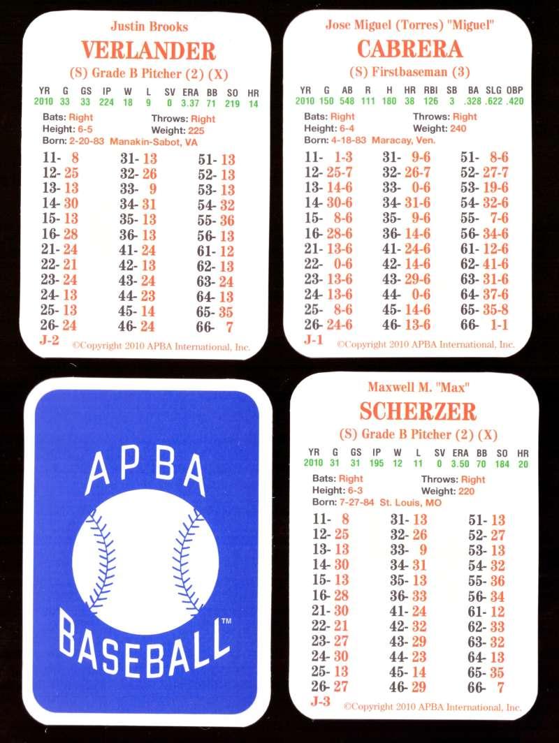 2010 APBA Season - DETROIT TIGERS Team Set