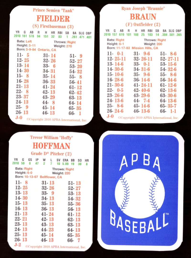 2010 APBA Season - MILWAUKEE BREWERS Team Set