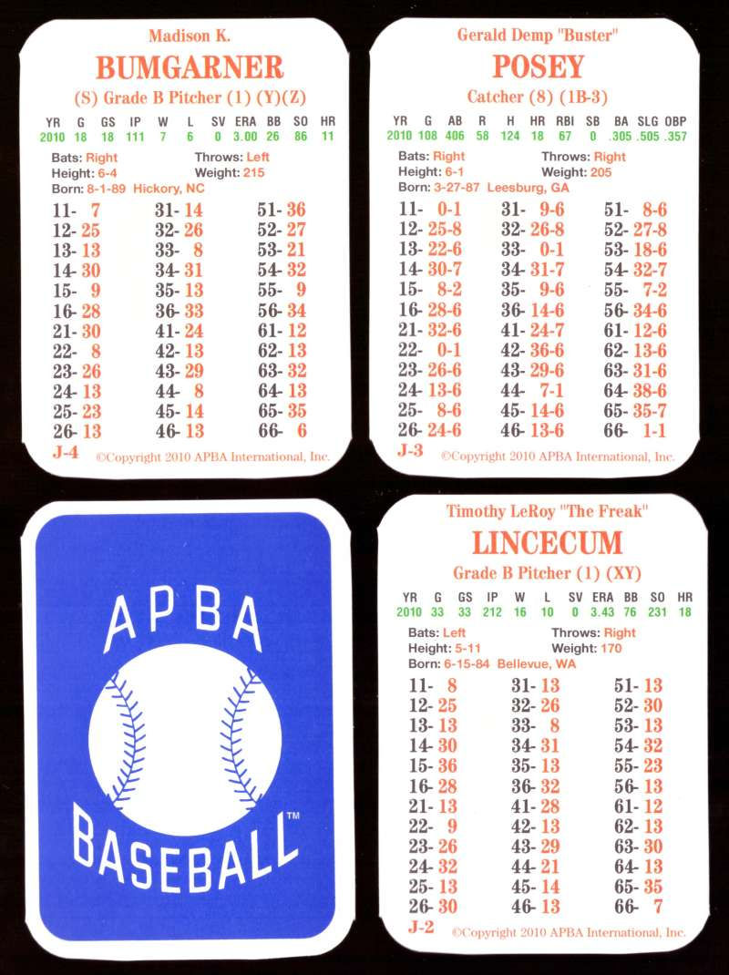 2010 APBA Season - SAN FRANCISCO GIANTS Team Set