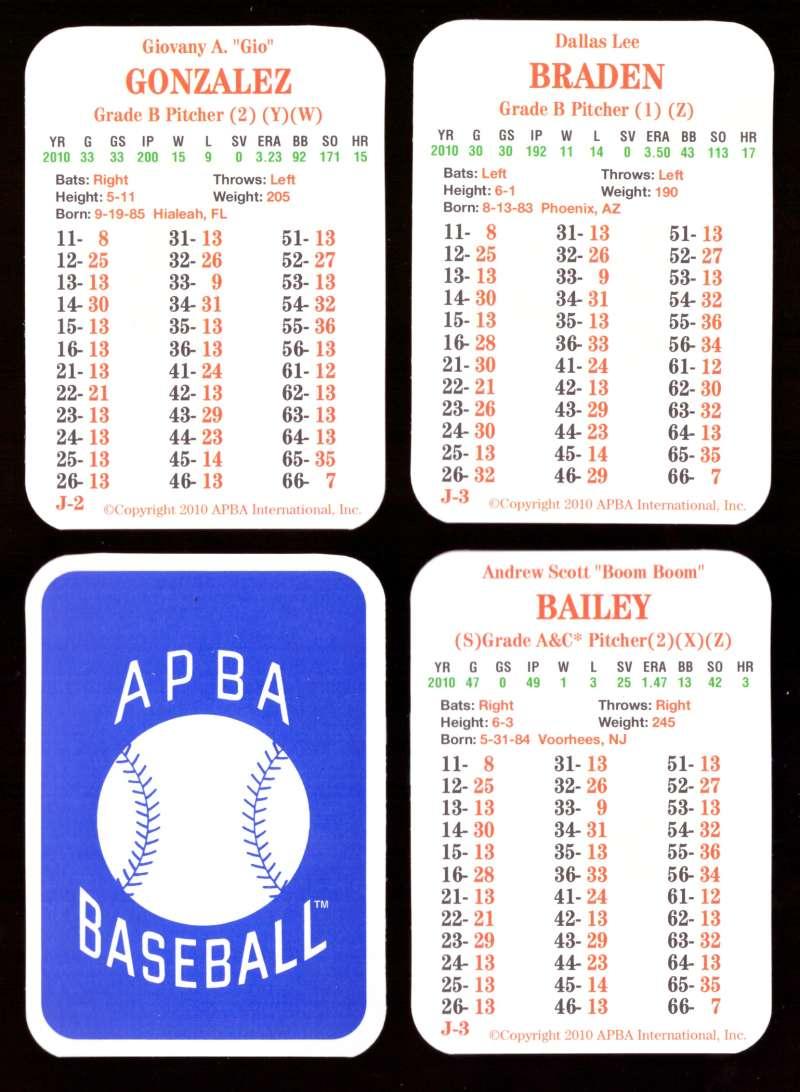2010 APBA Season - OAKLAND ATHLETICS / As Team Set (No Envelope)