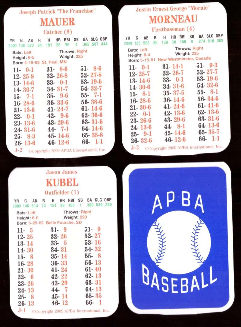 2009 APBA Season - MINNESOTA TWINS Team Set