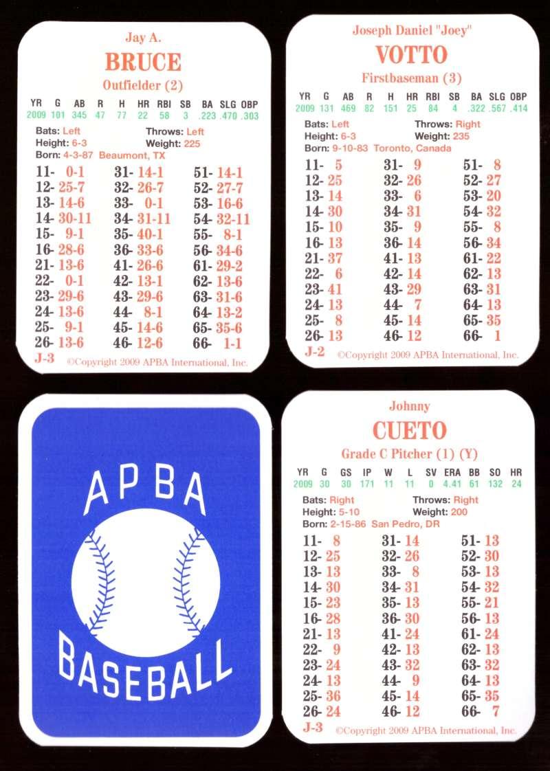 2009 APBA Season - CINCINNATI REDS Team Set (No Envelope)