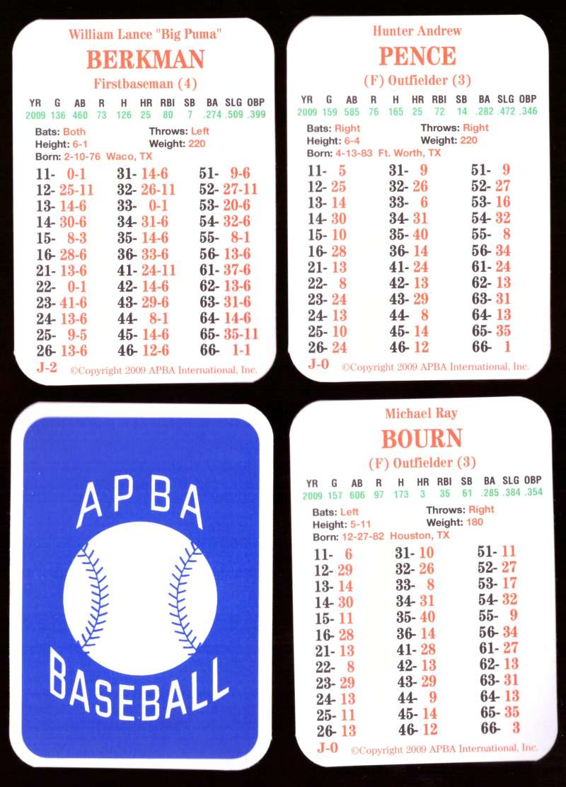 2009 APBA Season - HOUSTON ASTROS Team Set (No Envelope)