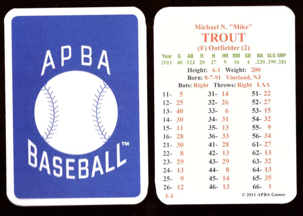 2011 APBA Season - LOS ANGELES ANGELS Team Set w/ Mike Trout First Card