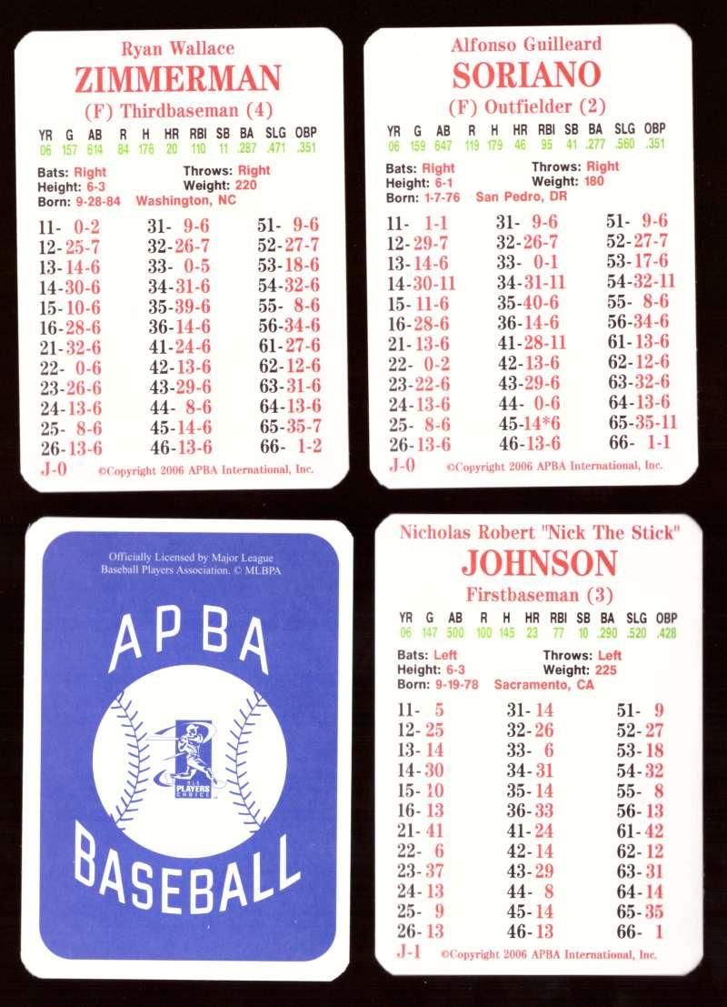 2006 APBA Season - WASHINGTON NATIONALS Team Set