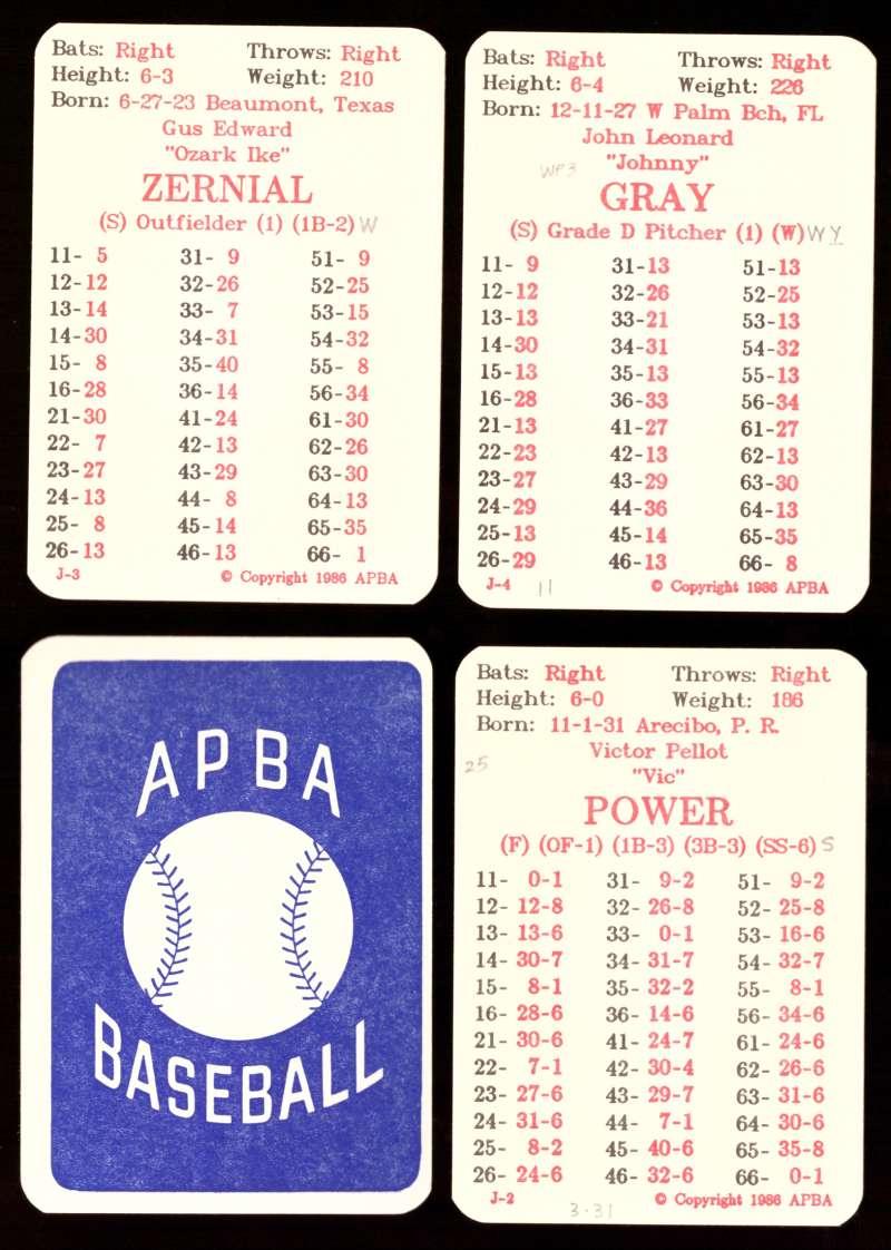 1954 APBA (Reprint) Season Written On - PHILADELPHIA ATHLETICS / As Team Set