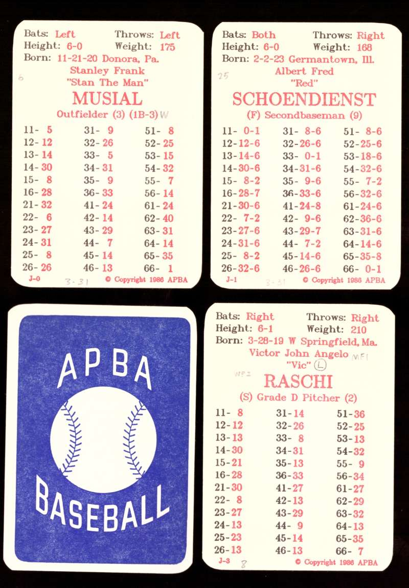 1954 APBA (Reprint) Season Written On - ST LOUIS CARDINALS Team Set