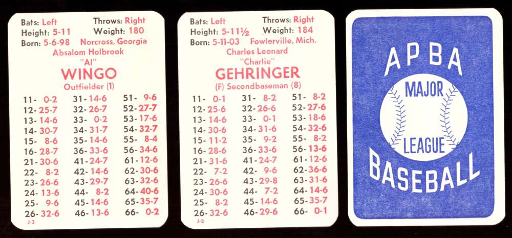 1927 APBA Season - DETROIT TIGERS Team Set