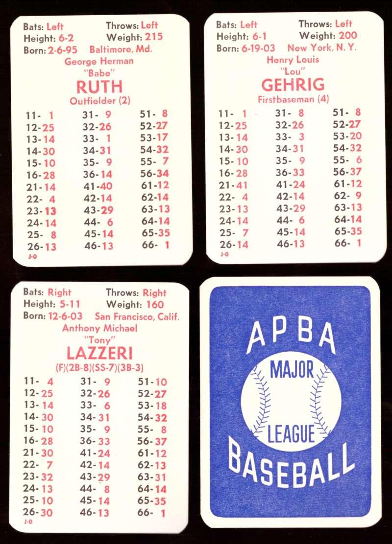 1927 APBA Season - NEW YORK YANKEES Team Set