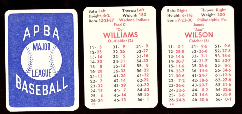 1927 APBA Season - PHILADELPHIA PHILLIES Team Set (From I979)